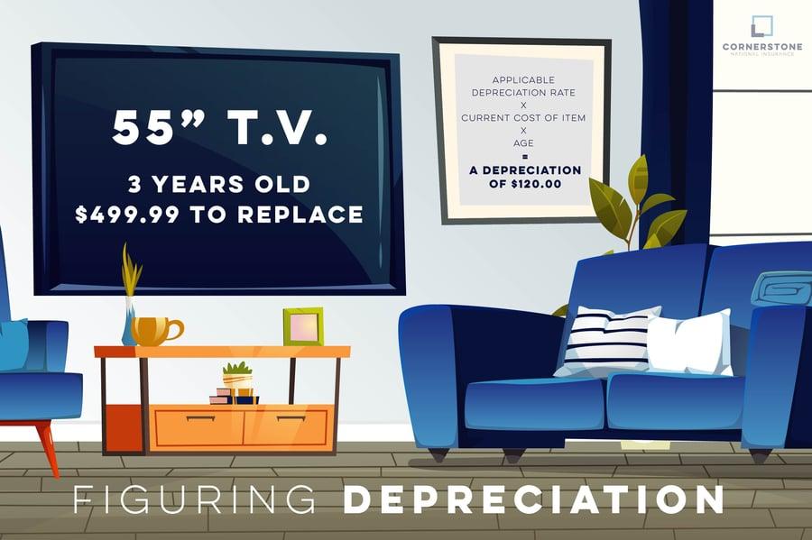 84004_Understanding Depreciation_Blog-01
